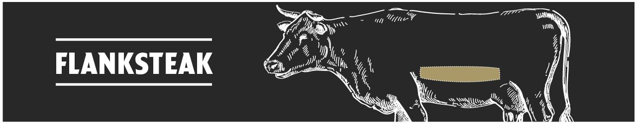 Flanksteak online kaufen bei Don Carne.de » Nur allerbeste Qualität ✔ Sichere & schnelle Lieferung ✔ Kontrollierte und zertifizierte Herkunft ✔ Kostenloser Versand ab 99€ Bestellwert ✔